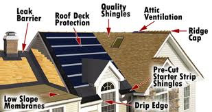 roofing_siding